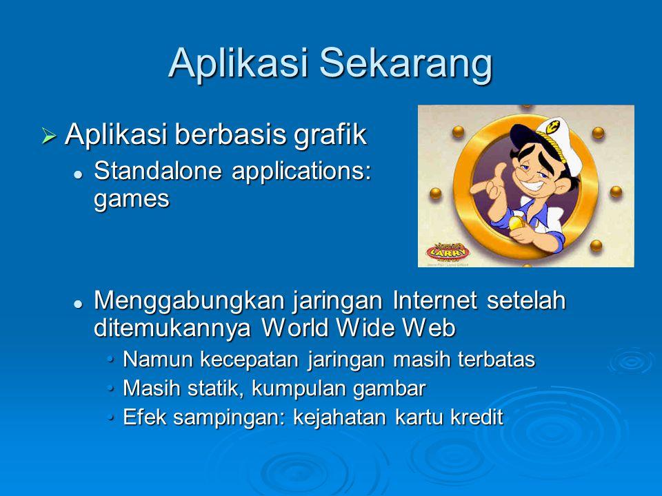 Aplikasi Sekarang + net  Webcam Masih belum populer Masih belum populer  Muncul aplikasi jaringan sosial Friendster, Orkut, Multiply Friendster, Orkut, Multiply Lebih berorientasi ke dating.