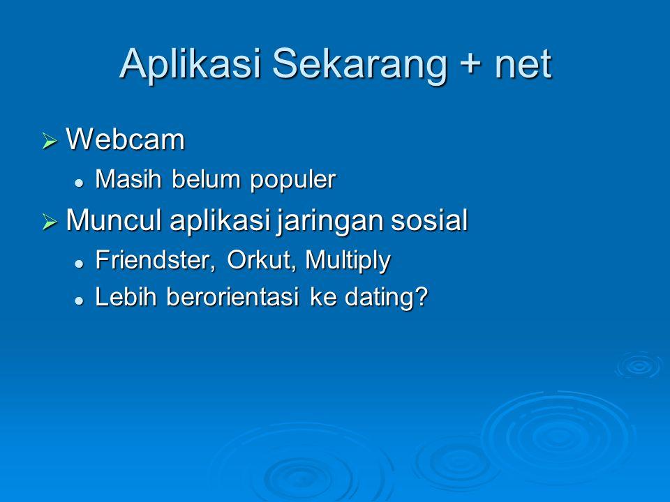 Aplikasi Sekarang + Net  Kecepatan jaringan makin meningkat  Muncul aplikasi baru berbasi Peer-To-Peer (P2P) Kazzaa, Bittorrent Kazzaa, Bittorrent Traffic torrent diperkirakan saat ini (2004) 30%, dengan mayoritas berisi film dewasa Traffic torrent diperkirakan saat ini (2004) 30%, dengan mayoritas berisi film dewasa Data yang ditransfer dapat berukuran besar.