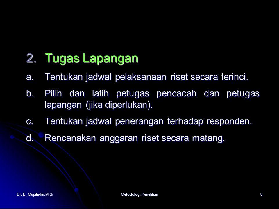 Dr.E. Mujahidin,M.SiMetodologi Penelitian9 e.Administrasikan setiap kegiatan riset dengan baik.