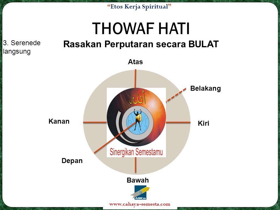 Etos Kerja Spiritual www.cahaya-semesta.com Kiri Depan Bawah Kanan Belakang Atas THOWAF HATI Rasakan Perputaran secara BULAT 3.