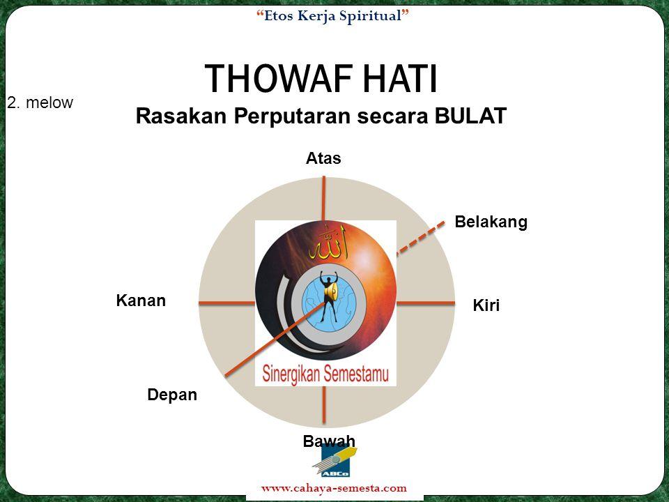 Etos Kerja Spiritual www.cahaya-semesta.com Kiri Depan Bawah Kanan Belakang Atas 2.