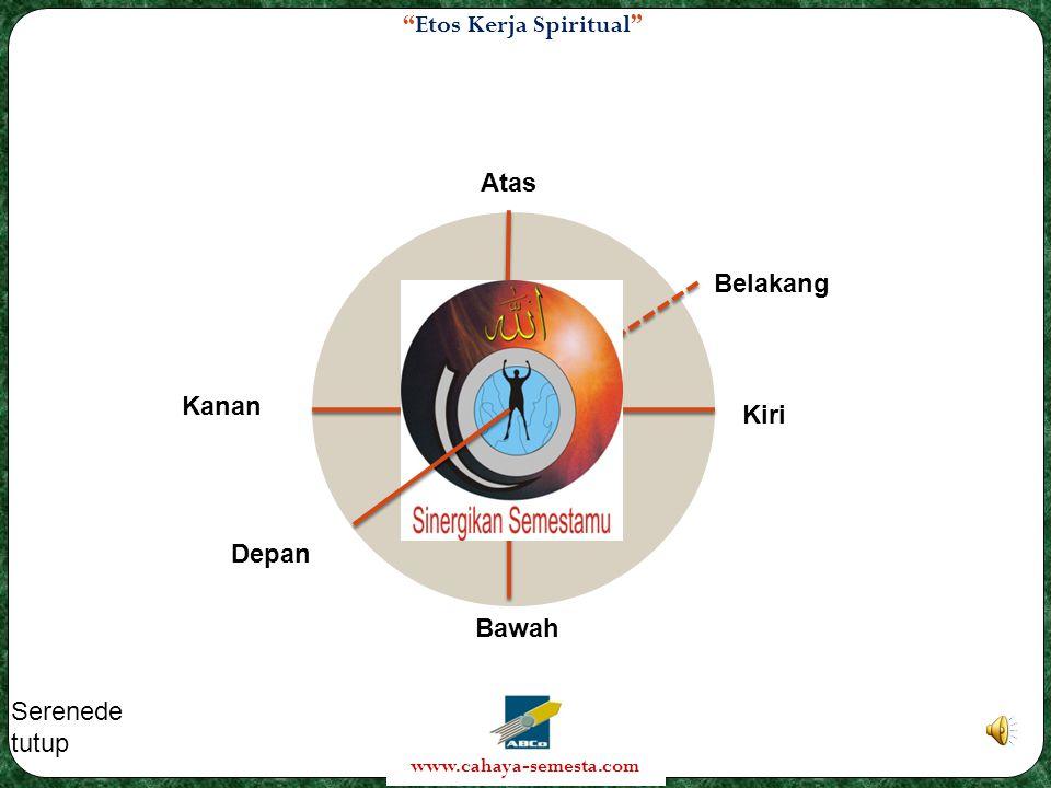 Etos Kerja Spiritual www.cahaya-semesta.com Kiri Depan Bawah Kanan Belakang Atas Serenede tutup