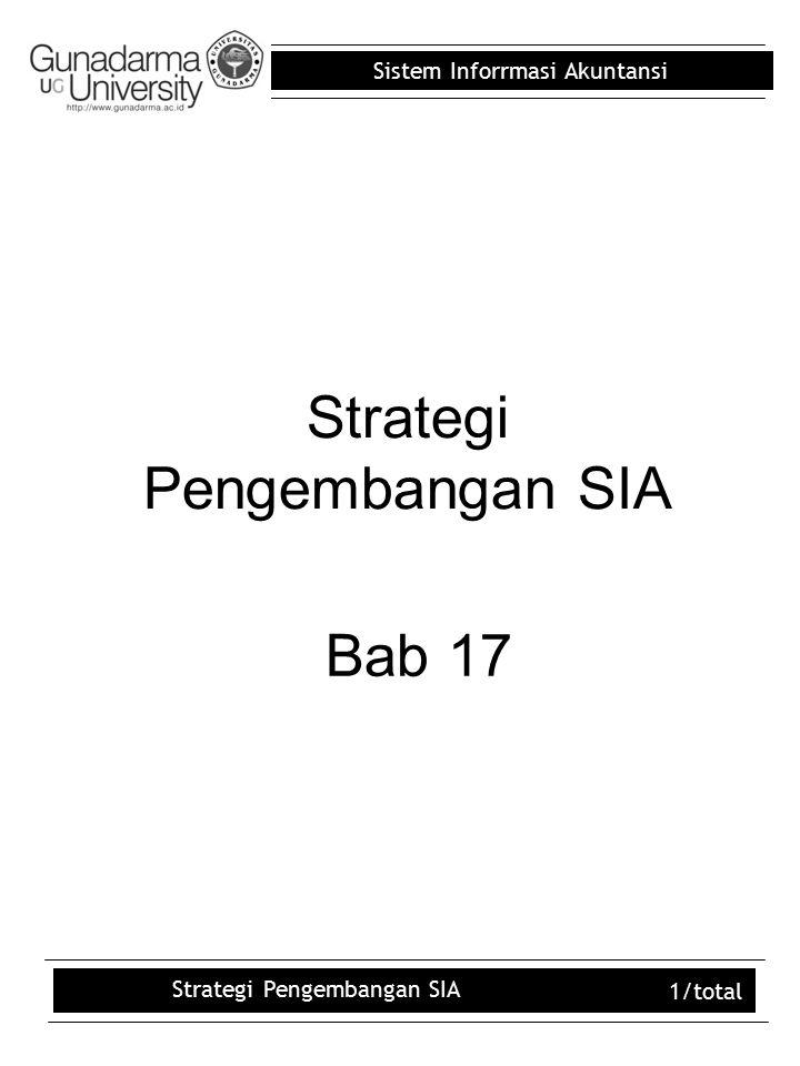 Sistem Inforrmasi Akuntansi 17-2 Outline 1.Pembelian software 2.Membangun sendiri software 3.Penggunaan Sistem informasi 4.Outsource 5.Prinsip business process reengineering 6.Prototype 7.CASE Strategi Pengembangan SIA