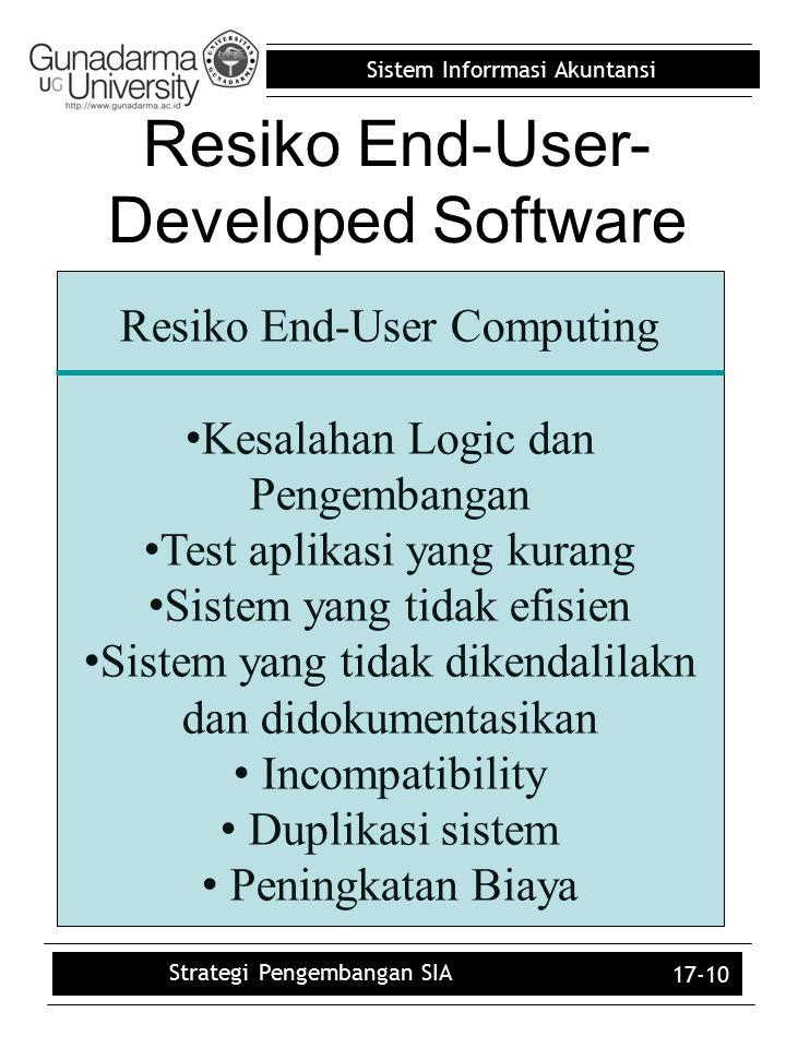 Sistem Inforrmasi Akuntansi 17-10 Resiko End-User- Developed Software Resiko End-User Computing Kesalahan Logic dan Pengembangan Test aplikasi yang ku