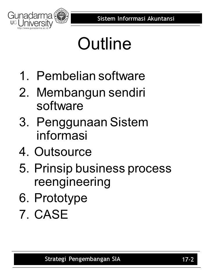 Sistem Inforrmasi Akuntansi 17-2 Outline 1.Pembelian software 2.Membangun sendiri software 3.Penggunaan Sistem informasi 4.Outsource 5.Prinsip busines