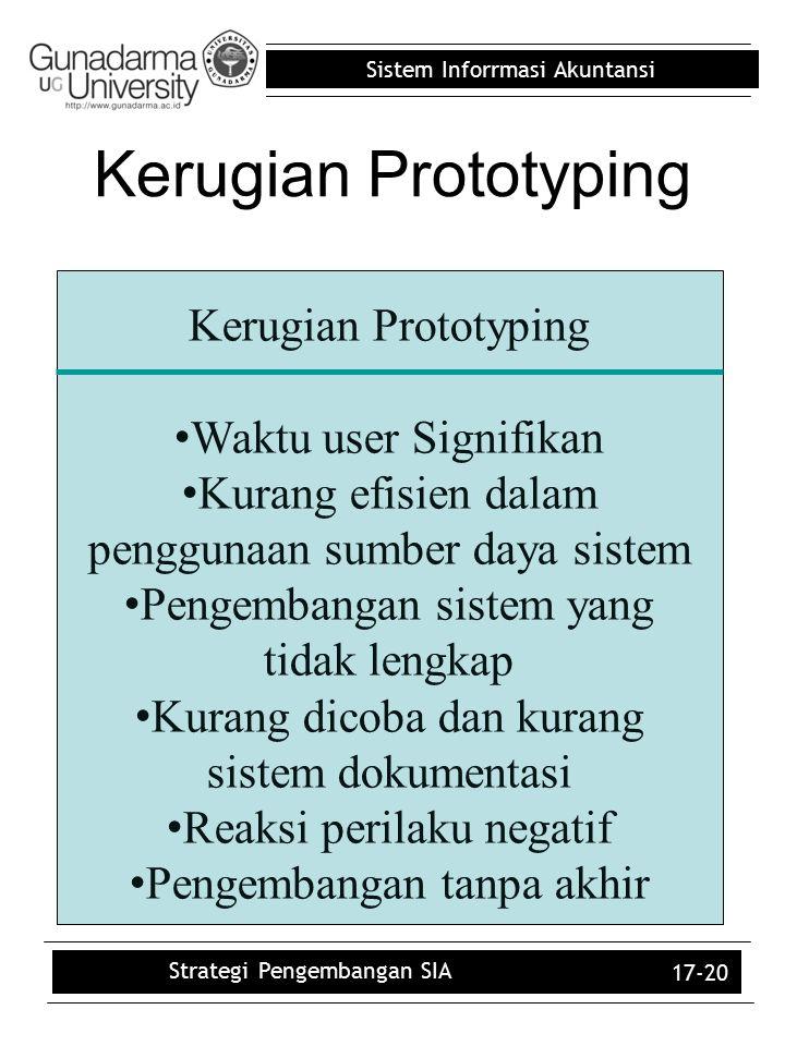 Sistem Inforrmasi Akuntansi 17-20 Kerugian Prototyping Waktu user Signifikan Kurang efisien dalam penggunaan sumber daya sistem Pengembangan sistem ya
