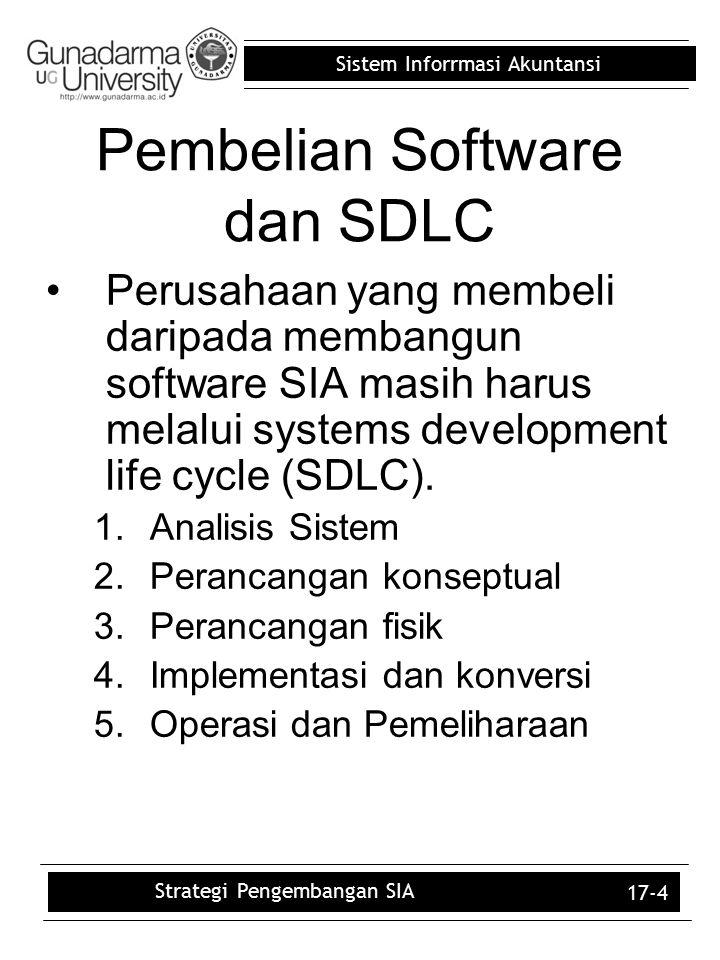 Sistem Inforrmasi Akuntansi 17-4 Pembelian Software dan SDLC Perusahaan yang membeli daripada membangun software SIA masih harus melalui systems devel