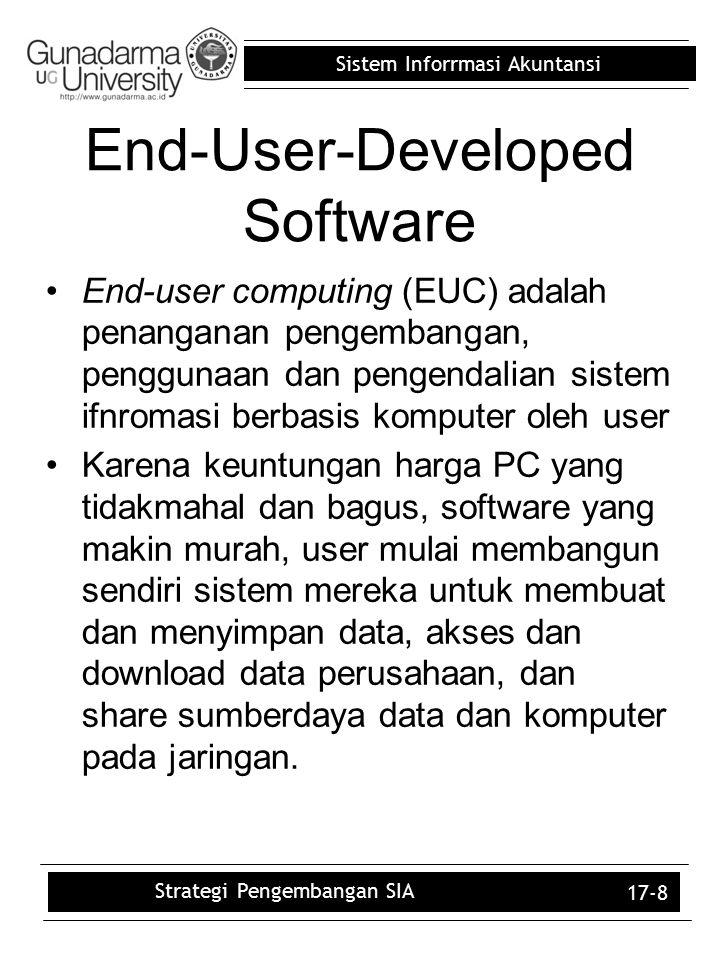 Sistem Inforrmasi Akuntansi 17-9 Keuntungan End-User- Developed Software Benefits of End-User Computing Pembuatan User, pengendalian, dan Implementasi Sistem yang sesuai kebutuhan user Timeliness Membebaskan sumber daya SI Versatility dan ease of use Strategi Pengembangan SIA