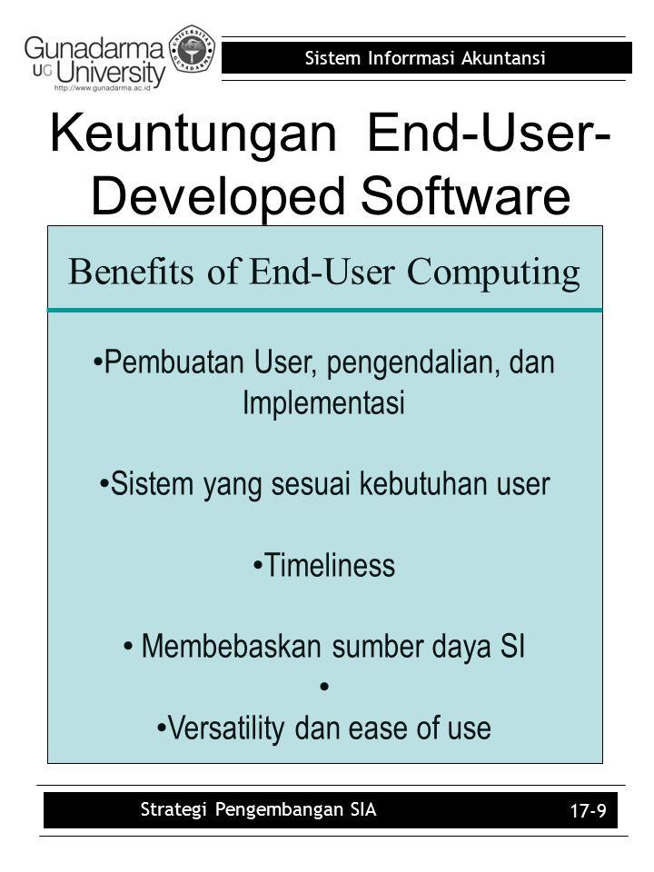 Sistem Inforrmasi Akuntansi 17-10 Resiko End-User- Developed Software Resiko End-User Computing Kesalahan Logic dan Pengembangan Test aplikasi yang kurang Sistem yang tidak efisien Sistem yang tidak dikendalilakn dan didokumentasikan Incompatibility Duplikasi sistem Peningkatan Biaya Strategi Pengembangan SIA