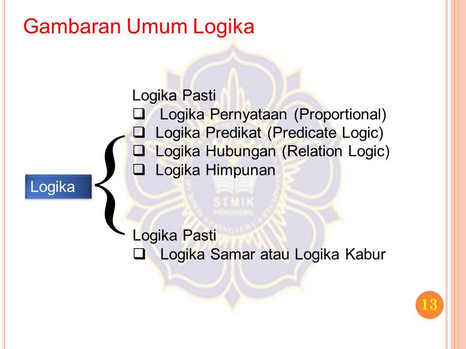 Gambaran Umum Logika 13 Logika Logika Pasti  Logika Pernyataan (Proportional)  Logika Predikat (Predicate Logic)  Logika Hubungan (Relation Logic)