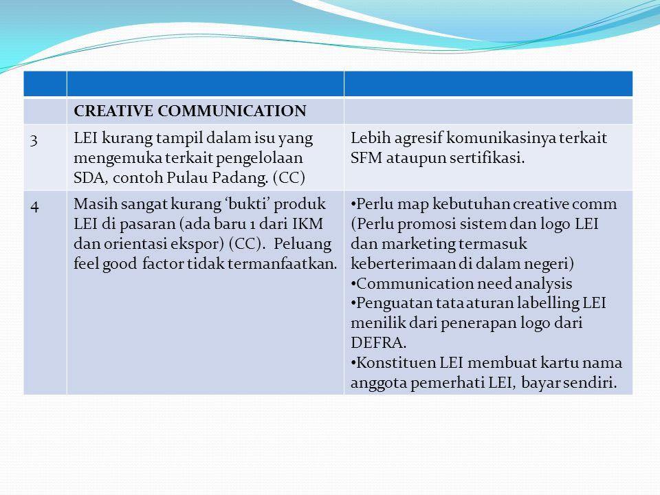 CREATIVE COMMUNICATION 3LEI kurang tampil dalam isu yang mengemuka terkait pengelolaan SDA, contoh Pulau Padang. (CC) Lebih agresif komunikasinya terk