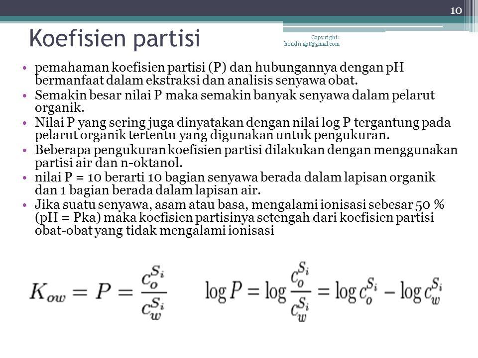 Koefisien partisi pemahaman koefisien partisi (P) dan hubungannya dengan pH bermanfaat dalam ekstraksi dan analisis senyawa obat. Semakin besar nilai