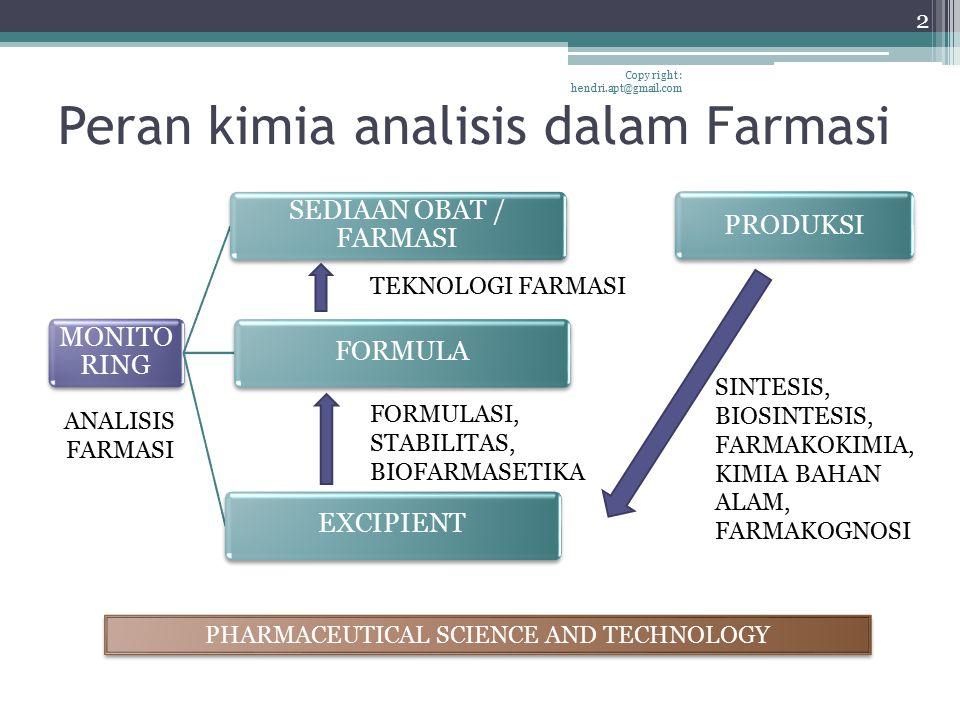 Peran kimia analisis dalam Farmasi MONITO RING SEDIAAN OBAT / FARMASI FORMULAEXCIPIENT PHARMACEUTICAL SCIENCE AND TECHNOLOGY PRODUKSI ANALISIS FARMASI