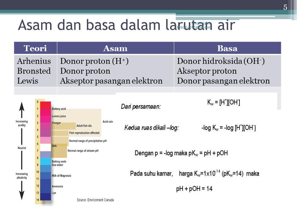 Asam dan basa dalam larutan air TeoriAsamBasa Arhenius Bronsted Lewis Donor proton (H + ) Donor proton Akseptor pasangan elektron Donor hidroksida (OH