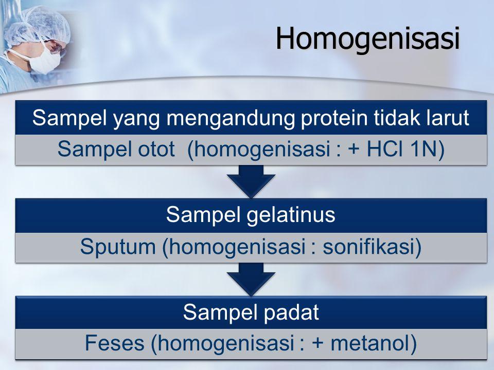 Homogenisasi Sampel padat Feses (homogenisasi : + metanol) Sampel gelatinus Sputum (homogenisasi : sonifikasi) Sampel yang mengandung protein tidak la