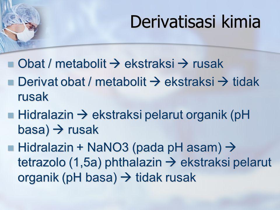 Derivatisasi kimia Obat / metabolit  ekstraksi  rusak Obat / metabolit  ekstraksi  rusak Derivat obat / metabolit  ekstraksi  tidak rusak Deriva