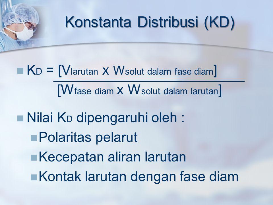 K D = [V larutan x W solut dalam fase diam ] [W fase diam x W solut dalam larutan ] Nilai K D dipengaruhi oleh : Polaritas pelarut Kecepatan aliran la