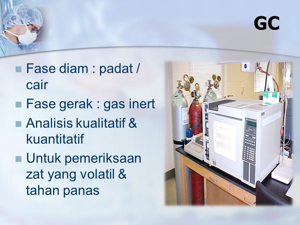 GC Fase diam : padat / cair Fase gerak : gas inert Analisis kualitatif & kuantitatif Untuk pemeriksaan zat yang volatil & tahan panas