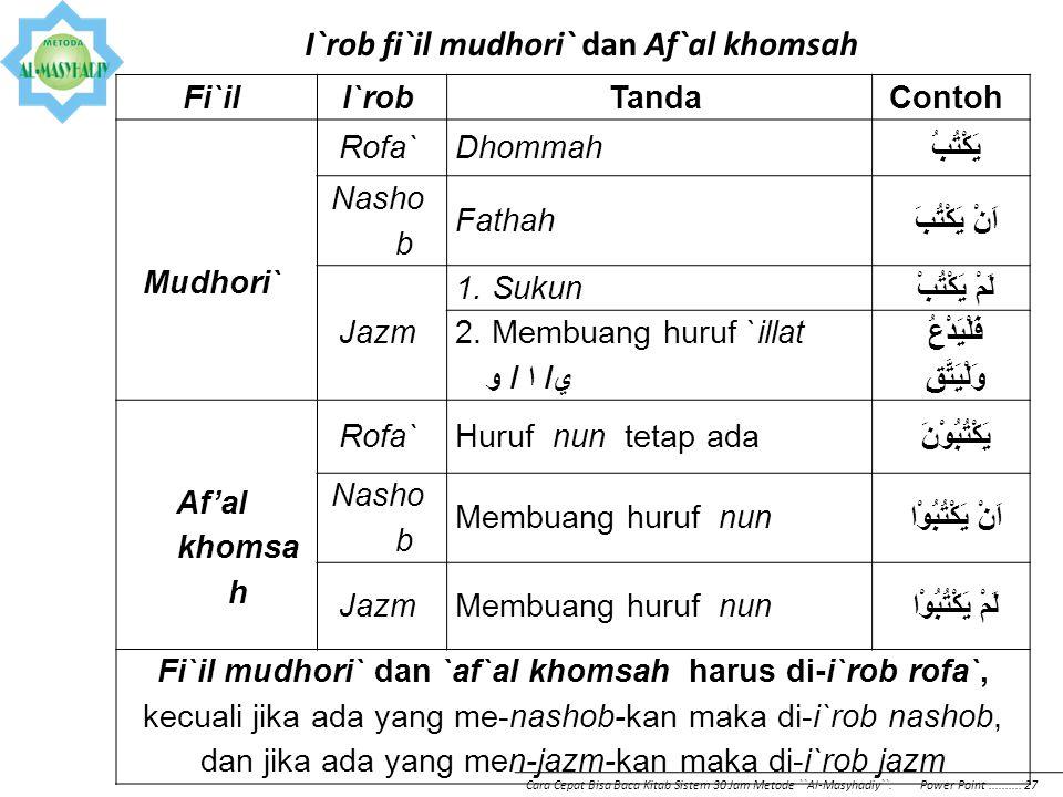 I`rob fi`il mudhori` dan Af`al khomsah Fi`ilI`robTandaContoh Mudhori` Rofa`Dhommahيَكْتُبُ Nasho b Fathahاَنْ يَكْتُبَ Jazm 1. Sukunلَمْ يَكْتُبْ 2. M