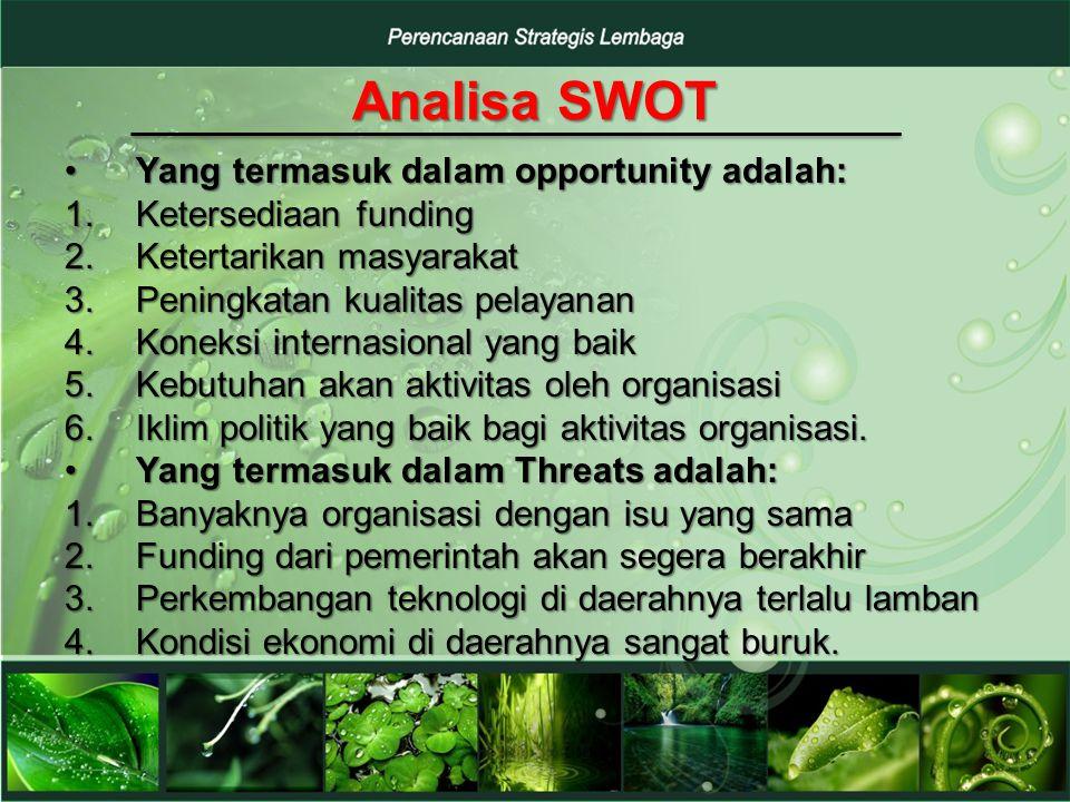 Analisa SWOT Strength dan Weakness adalah analisa internal organisasi.Strength dan Weakness adalah analisa internal organisasi.