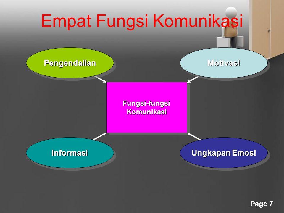 Page 7 Empat Fungsi Komunikasi Fungsi-fungsiKomunikasiFungsi-fungsiKomunikasi PengendalianPengendalianMotivasiMotivasi Ungkapan Emosi InformasiInformasi
