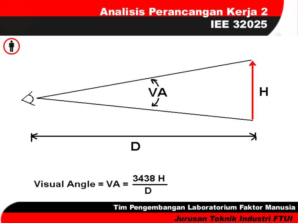Visual Angle of Familiar Objects ObjectDistanceVisual Angle Sun 93,000,000 mi30' Moon240,000 mi30' Lowercase pica typereading distance13'