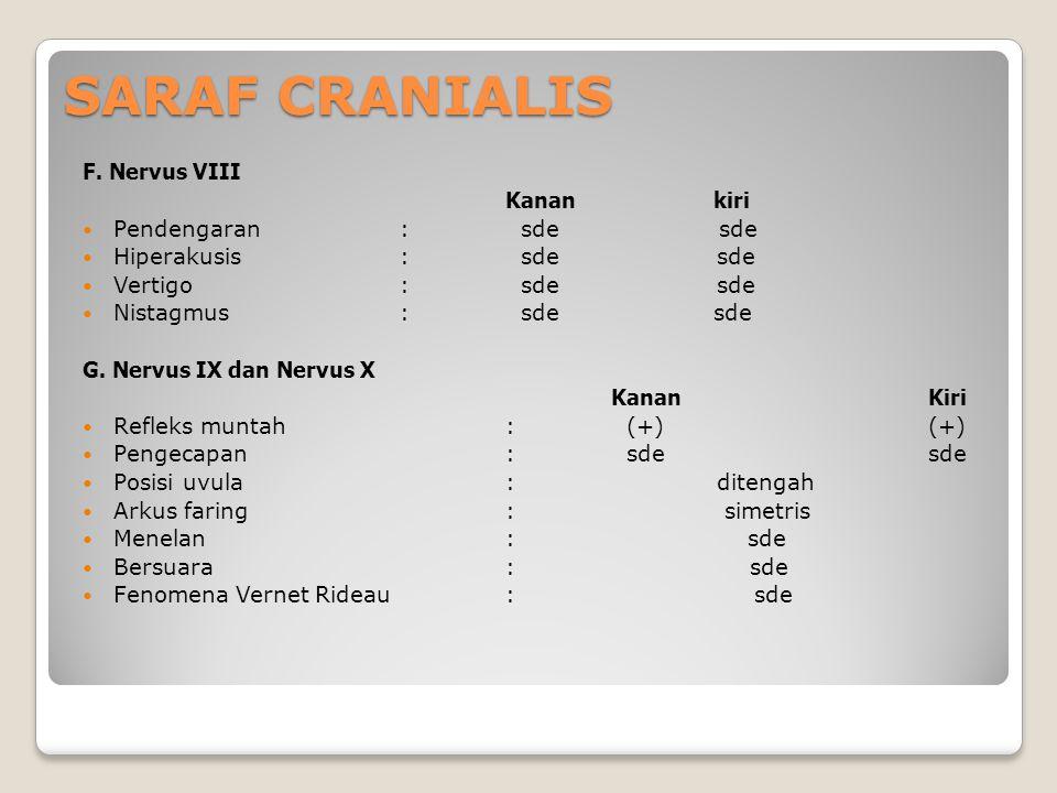 SARAF CRANIALIS F. Nervus VIII Kanan kiri Pendengaran : sde sde Hiperakusis: sde sde Vertigo : sdesde Nistagmus: sde sde G. Nervus IX dan Nervus X Kan