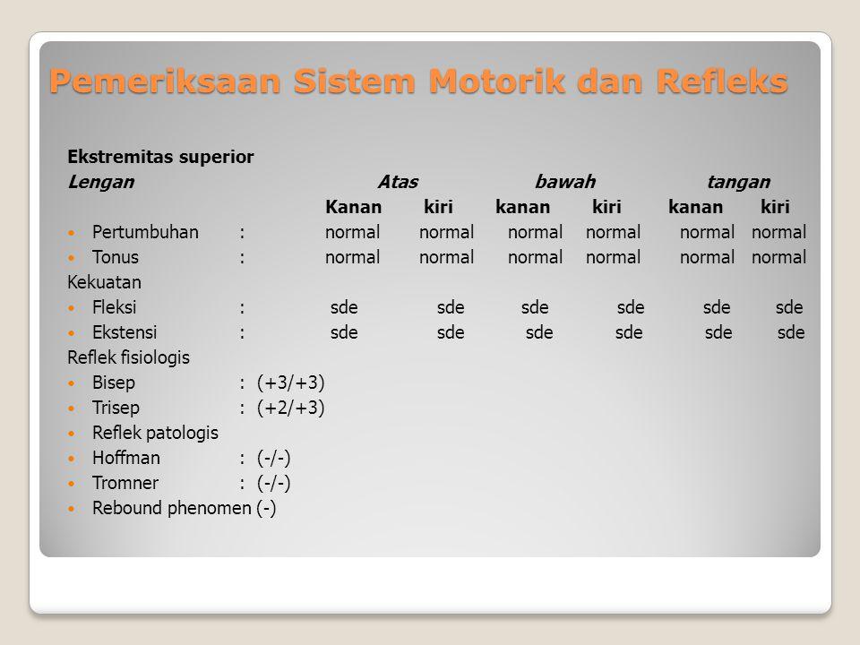 Pemeriksaan Sistem Motorik dan Refleks Pemeriksaan Sistem Motorik dan Refleks Ekstremitas superior Lengan Atas bawah tangan Kanan kiri kanan kiri kanan kiri Pertumbuhan : normal normal normal normal normal normal Tonus : normal normal normal normal normal normal Kekuatan Fleksi: sde sde sde sde sde sde Ekstensi : sde sde sde sde sde sde Reflek fisiologis Bisep: (+3/+3) Trisep: (+2/+3) Reflek patologis Hoffman: (-/-) Tromner: (-/-) Rebound phenomen (-)