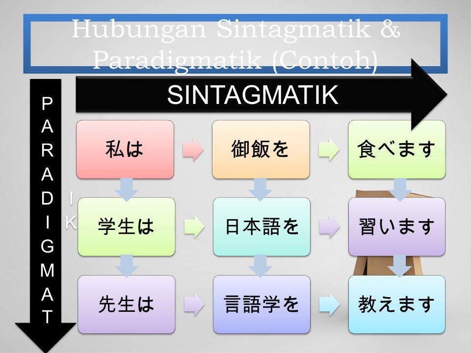 Hubungan Sintagmatik & Paradigmatik (Contoh) 学生は日本語を習います 私は御飯を食べます SINTAGMATIK 先生は言語学を教えます