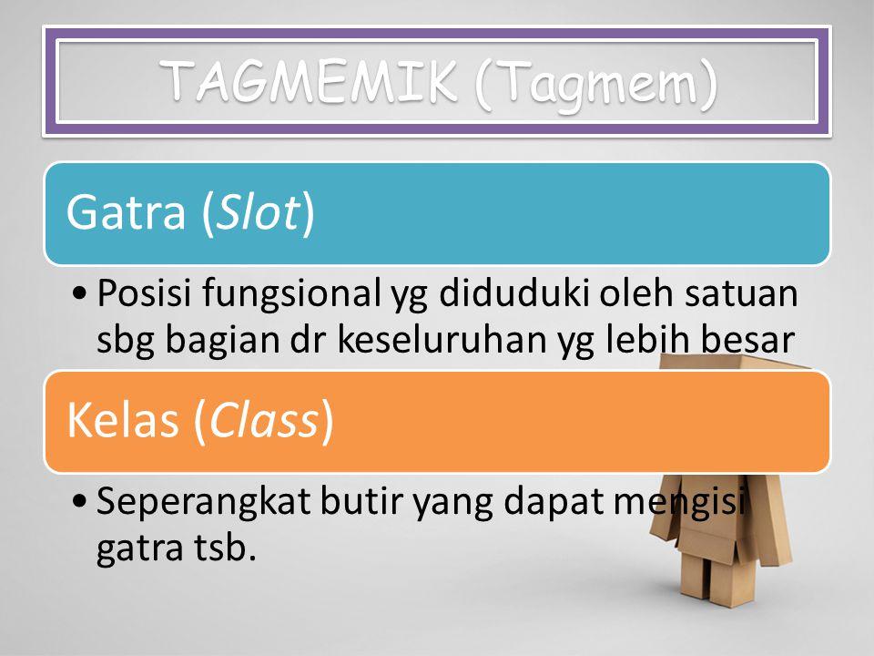 TAGMEMIK (Tagmem) Gatra (Slot) Posisi fungsional yg diduduki oleh satuan sbg bagian dr keseluruhan yg lebih besar Kelas (Class) Seperangkat butir yang dapat mengisi gatra tsb.