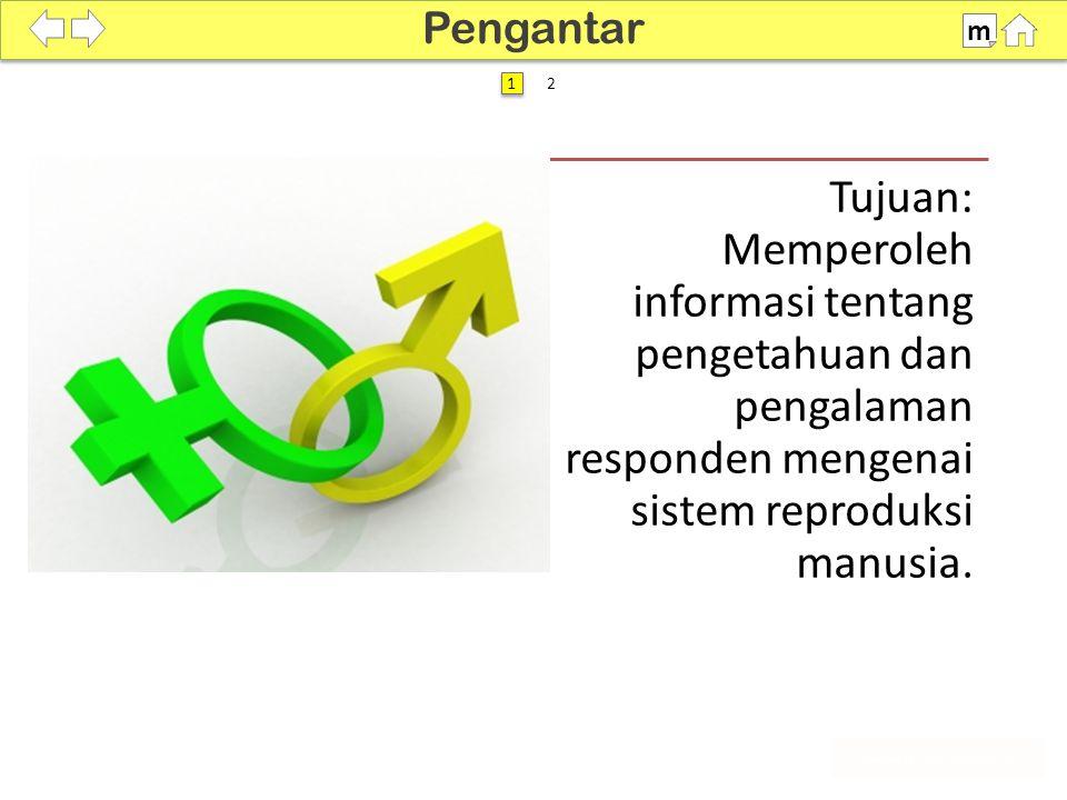 100% Tujuan: Memperoleh informasi tentang pengetahuan dan pengalaman responden mengenai sistem reproduksi manusia.