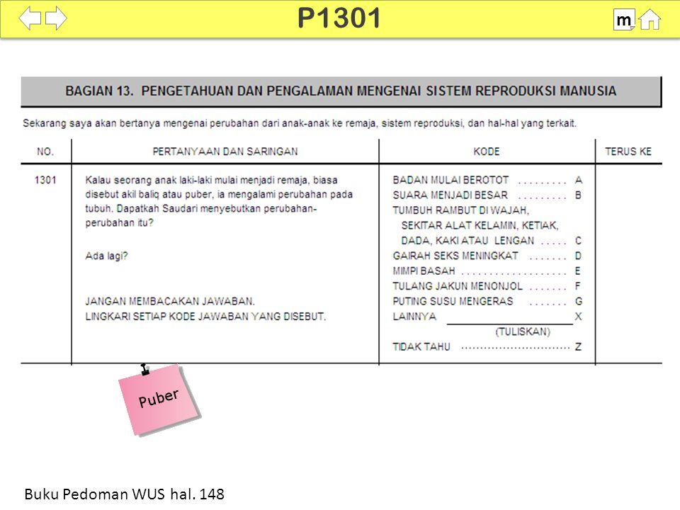 100% SDKI 2012 P1301 m Buku Pedoman WUS hal. 148