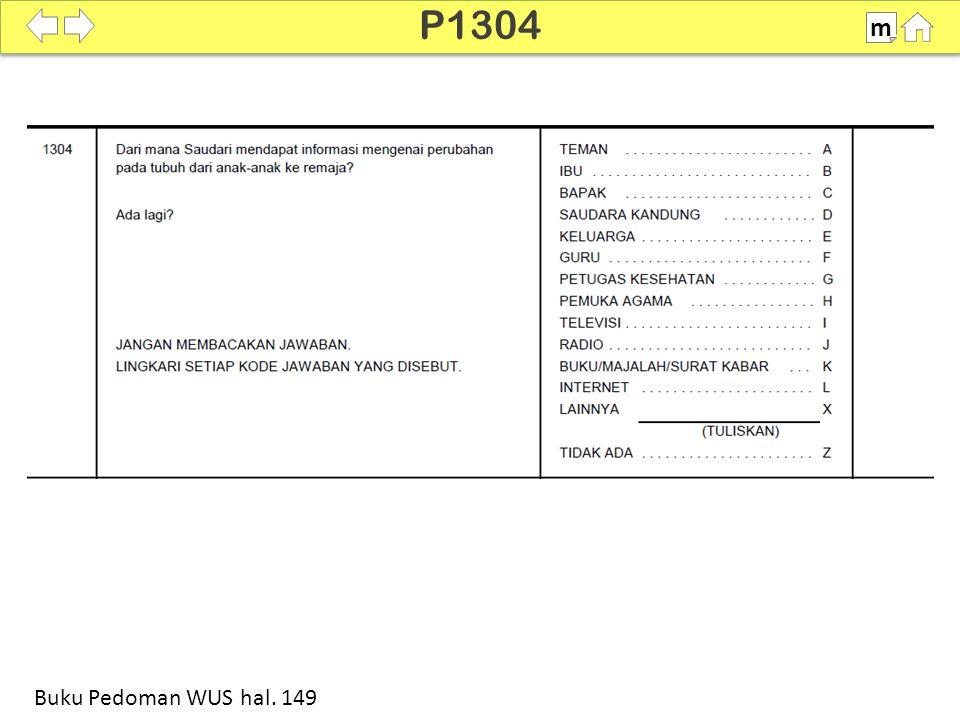 100% SDKI 2012 P1304 m Buku Pedoman WUS hal. 149