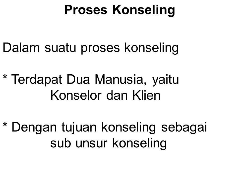 Proses Konseling Dalam suatu proses konseling * Terdapat Dua Manusia, yaitu Konselor dan Klien * Dengan tujuan konseling sebagai sub unsur konseling