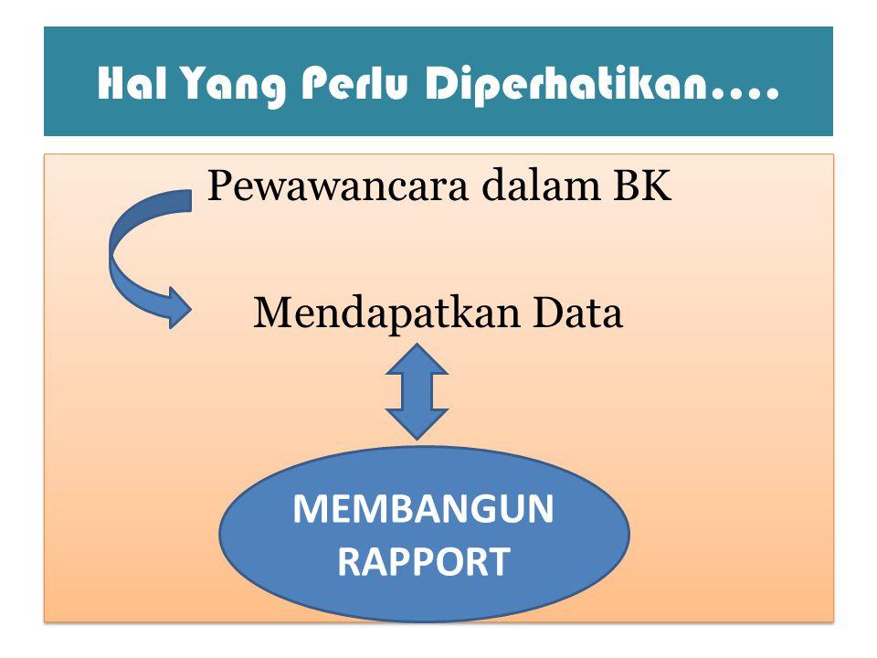 Hal Yang Perlu Diperhatikan…. Pewawancara dalam BK Mendapatkan Data Pewawancara dalam BK Mendapatkan Data MEMBANGUN RAPPORT