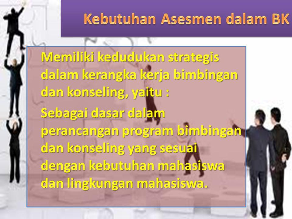 Memiliki kedudukan strategis dalam kerangka kerja bimbingan dan konseling, yaitu : Sebagai dasar dalam perancangan program bimbingan dan konseling yang sesuai dengan kebutuhan mahasiswa dan lingkungan mahasiswa.