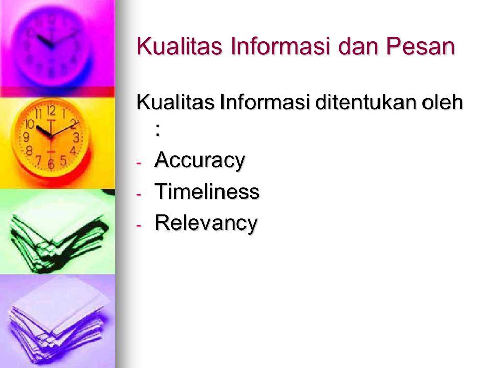 Kualitas Informasi dan Pesan Kualitas Informasi ditentukan oleh : - Accuracy - Timeliness - Relevancy