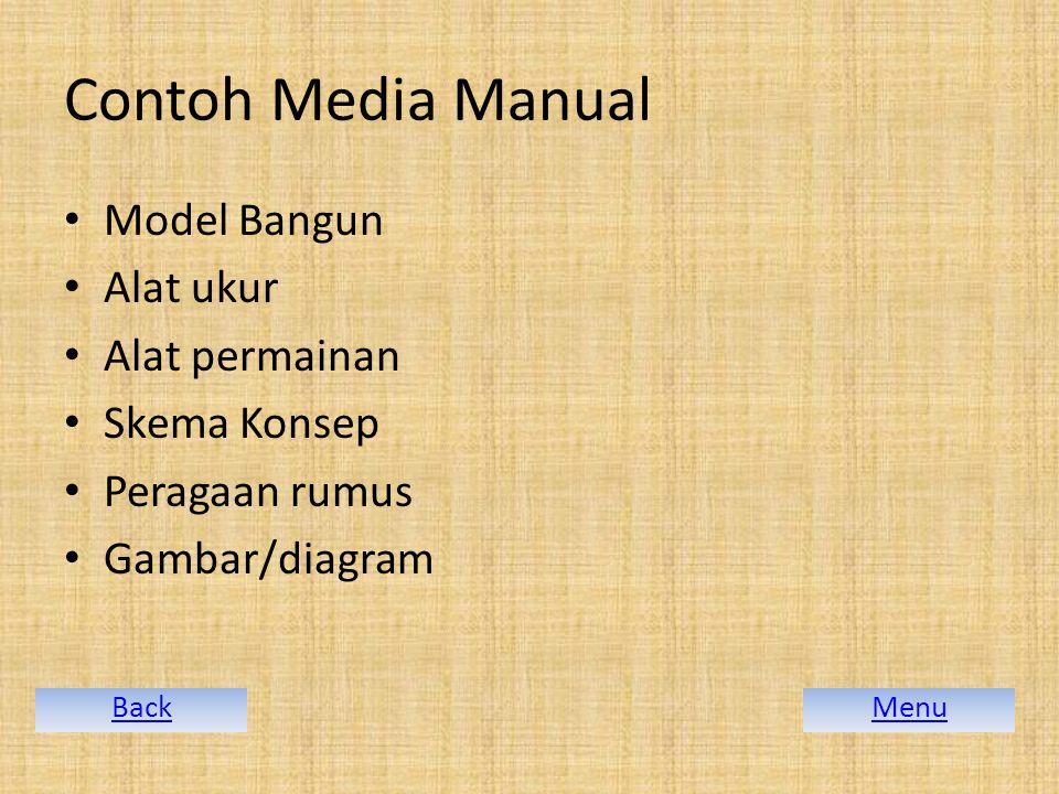 Contoh Media Manual Model Bangun Alat ukur Alat permainan Skema Konsep Peragaan rumus Gambar/diagram MenuBack