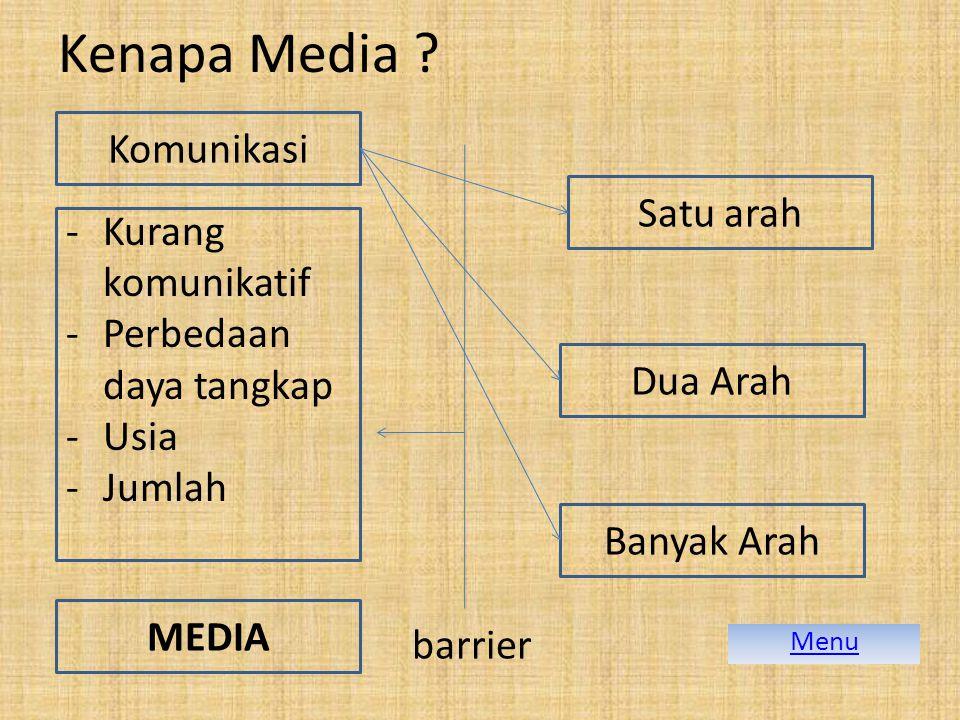 Kenapa Media .