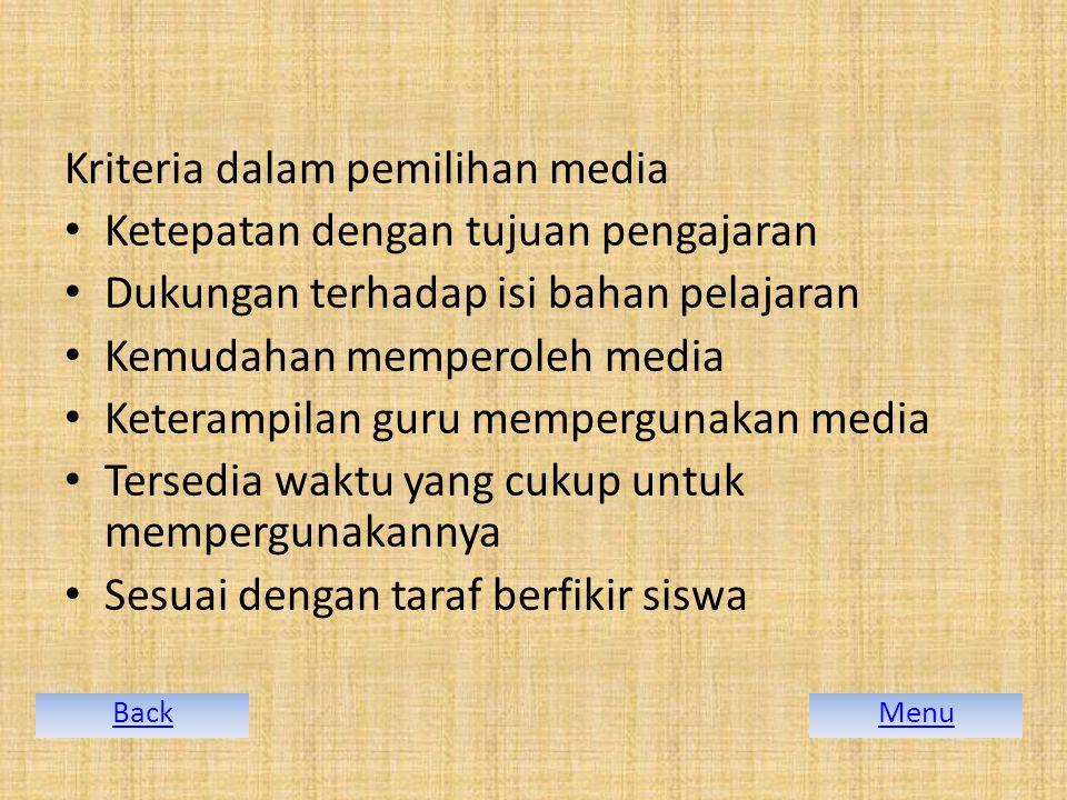 Kriteria dalam pemilihan media Ketepatan dengan tujuan pengajaran Dukungan terhadap isi bahan pelajaran Kemudahan memperoleh media Keterampilan guru mempergunakan media Tersedia waktu yang cukup untuk mempergunakannya Sesuai dengan taraf berfikir siswa MenuBack