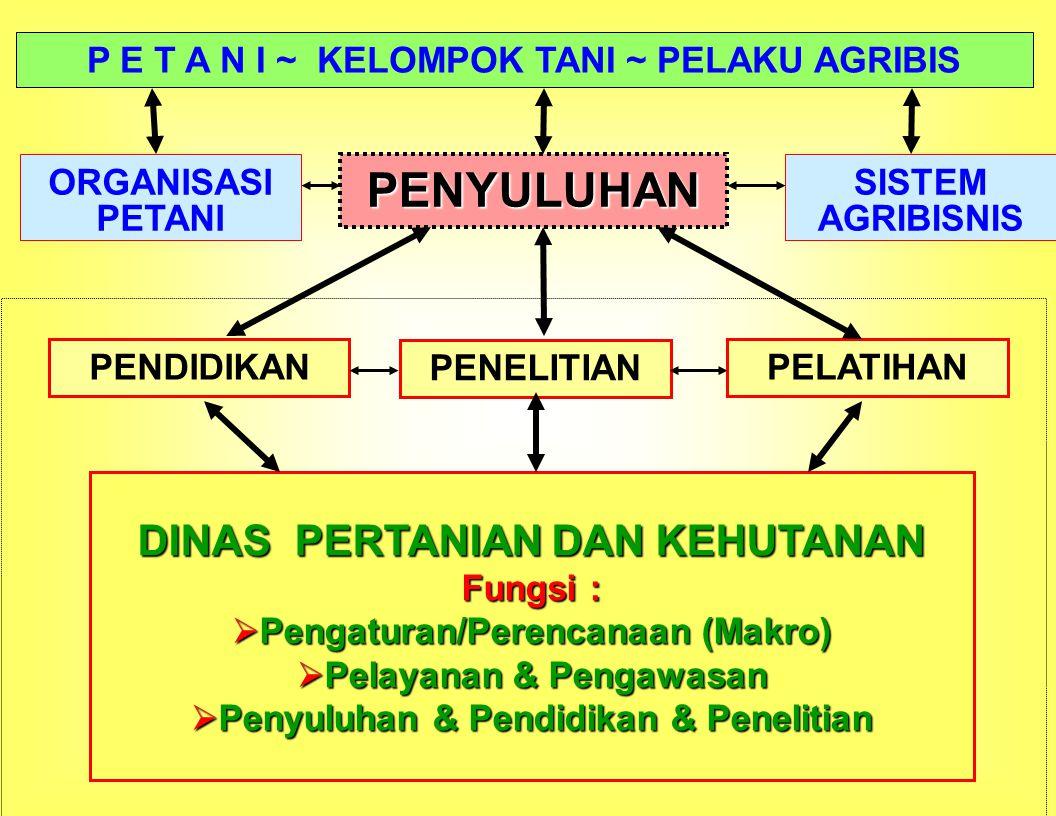 Margono Slamet12 Lembaga-2 pendidikan, pelatihan, penyuluhan dan penelitian pertanian harus ditata menjadi komponen-2 dari satu sistem yang fungsi uta