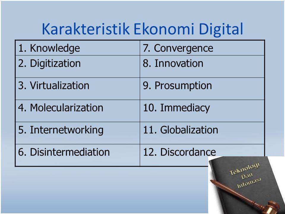 Karakteristik Ekonomi Digital 1.Knowledge7. Convergence 2.