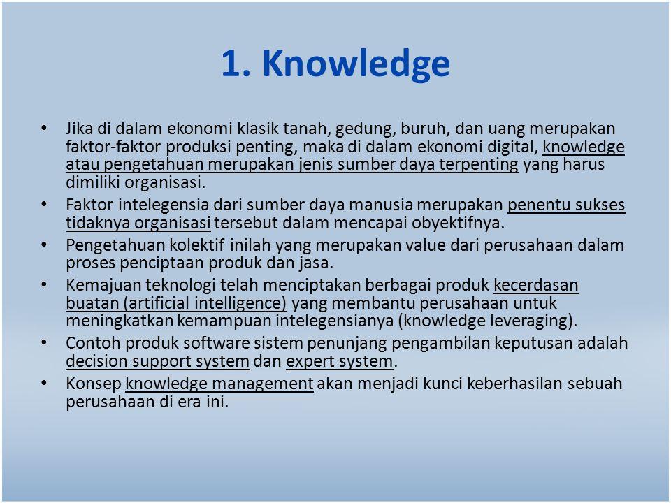 1. Knowledge Jika di dalam ekonomi klasik tanah, gedung, buruh, dan uang merupakan faktor-faktor produksi penting, maka di dalam ekonomi digital, know