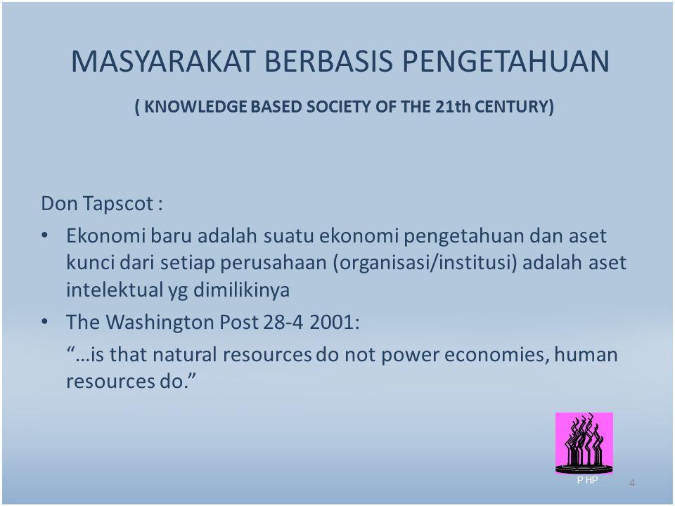 4 MASYARAKAT BERBASIS PENGETAHUAN ( KNOWLEDGE BASED SOCIETY OF THE 21th CENTURY) Don Tapscot : Ekonomi baru adalah suatu ekonomi pengetahuan dan aset kunci dari setiap perusahaan (organisasi/institusi) adalah aset intelektual yg dimilikinya The Washington Post 28-4 2001: …is that natural resources do not power economies, human resources do. P HP