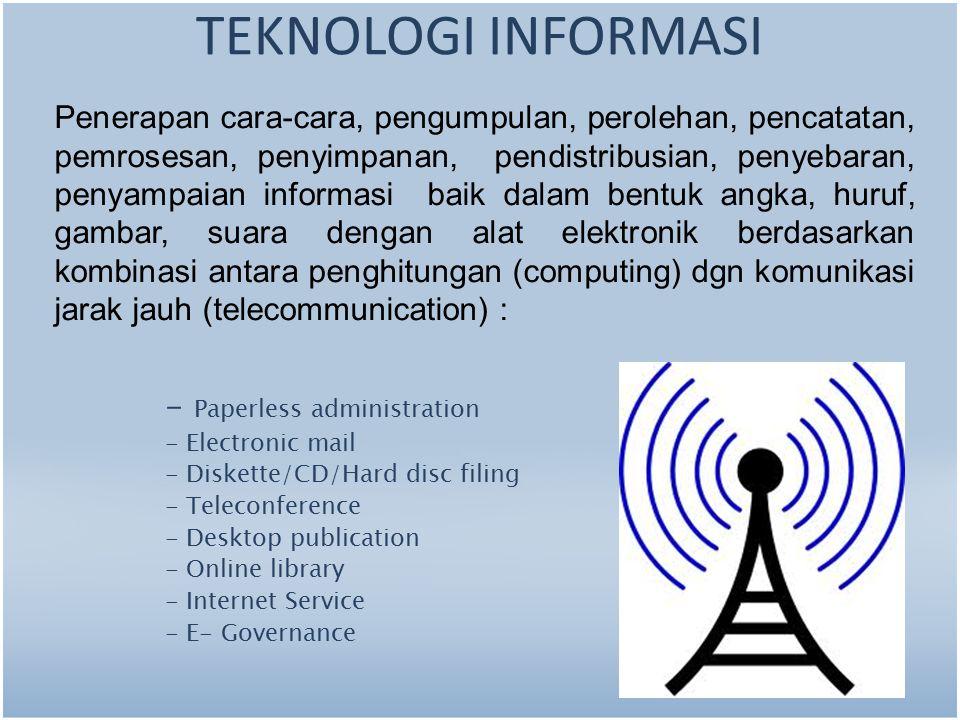 7 MARTIN 1.TI tidak hanya teknologi untuk memproses dan menyampaikan informasi yg berbasis komputer, namun juga menggunakan teknologi komunikasi lainnya dlm menyampaikan informasi dan pesan.