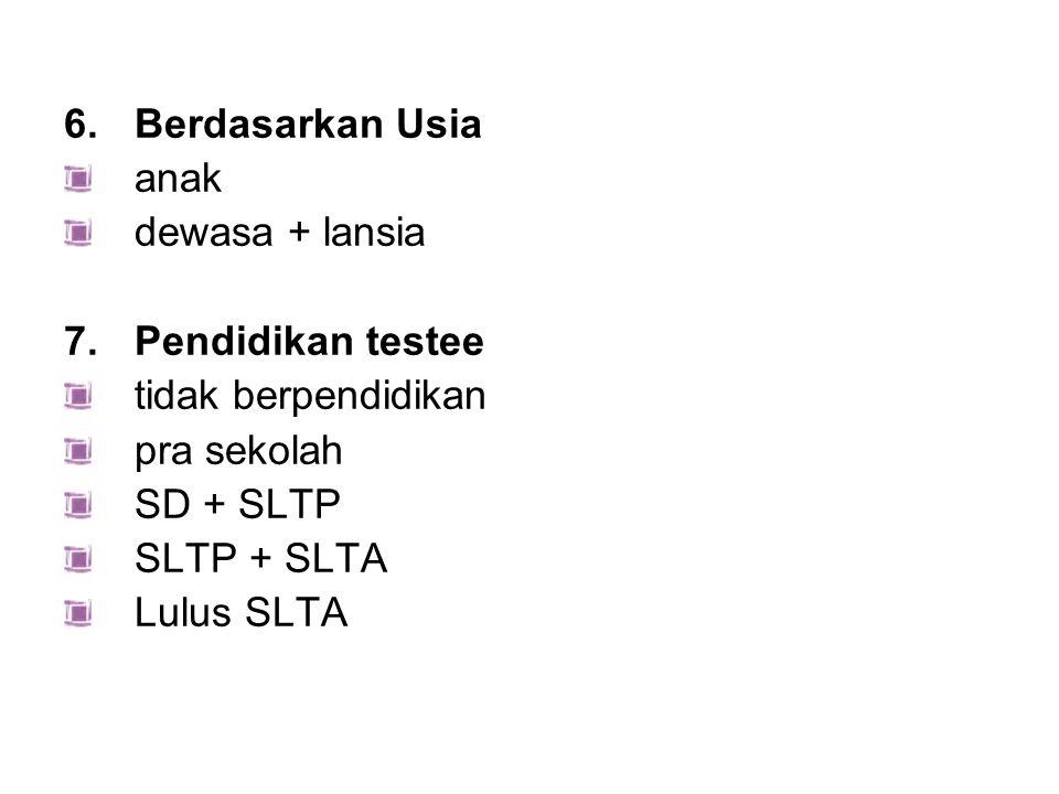 6.Berdasarkan Usia anak dewasa + lansia 7.Pendidikan testee tidak berpendidikan pra sekolah SD + SLTP SLTP + SLTA Lulus SLTA