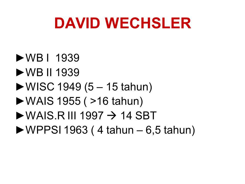 ►WB I 1939 ►WB II 1939 ►WISC 1949 (5 – 15 tahun) ►WAIS 1955 ( >16 tahun) ►WAIS.R III 1997  14 SBT ►WPPSI 1963 ( 4 tahun – 6,5 tahun) DAVID WECHSLER