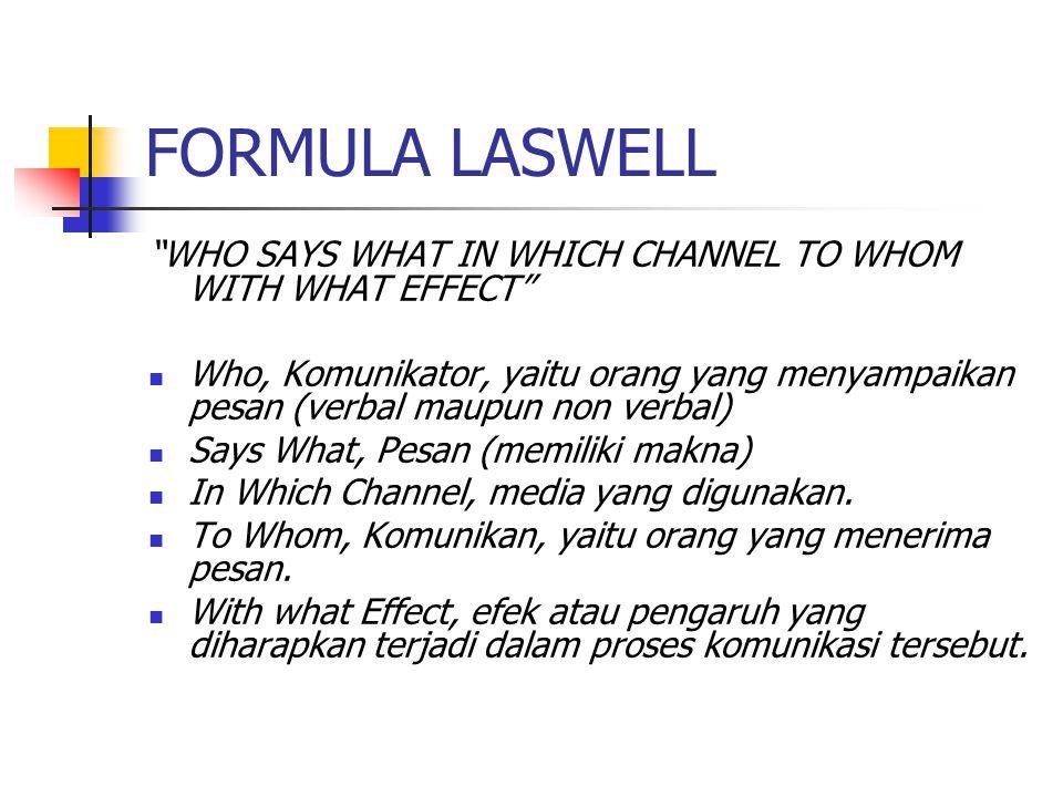 FORMULA LASWELL WHO SAYS WHAT IN WHICH CHANNEL TO WHOM WITH WHAT EFFECT Who, Komunikator, yaitu orang yang menyampaikan pesan (verbal maupun non verbal) Says What, Pesan (memiliki makna) In Which Channel, media yang digunakan.