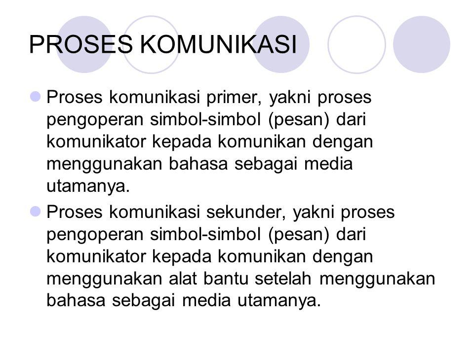 PROSES KOMUNIKASI Proses komunikasi primer, yakni proses pengoperan simbol-simbol (pesan) dari komunikator kepada komunikan dengan menggunakan bahasa