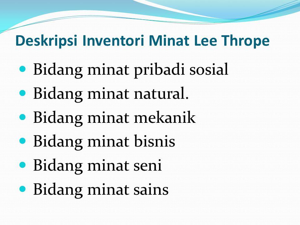 Deskripsi Inventori Minat Lee Thrope Bidang minat pribadi sosial Bidang minat natural. Bidang minat mekanik Bidang minat bisnis Bidang minat seni Bida